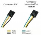 Câble GoPro HD1/2 vers Tx ImmersionRC - Fatshark