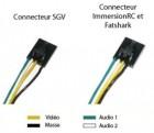 Câble GoPro HD1/2 vers Tx SGV