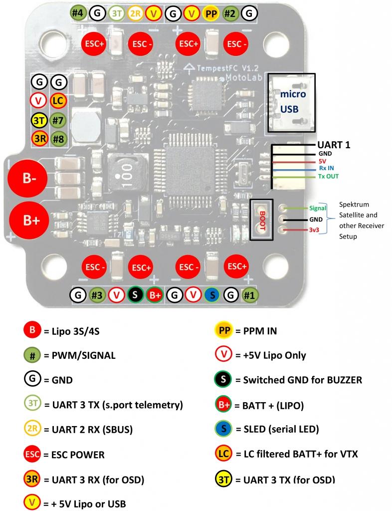 Carte de vol Motolab Tempest V1.2