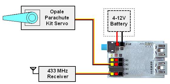 Circuit branchement Radiocommande Opale Parachute