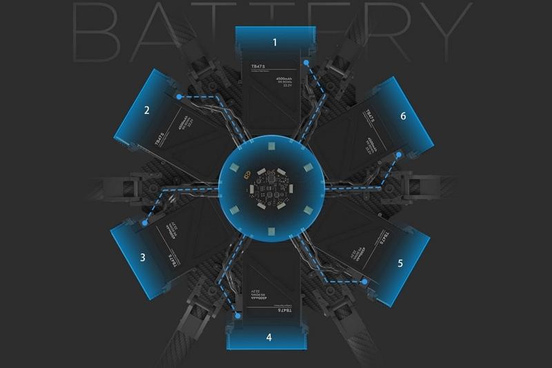 Schéma montrant les différentes batteries sur le drone DJI Matrice 600