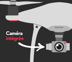 Drone avec caméra intégrée