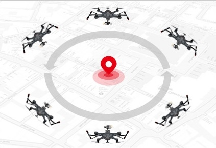 drone quadrirotor walkera scout x4 rtf photo 11