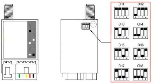 Emetteur AV 2,4GHz 500mW SGV