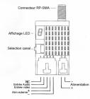Emetteur AV 5,8ghz 400mw SGV 40 ch 5v plan de montage pour drone