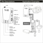 Plan de Montage de l\'émetteur Skyzone 5.8GHz 600mW - TX-5D