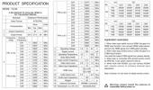 Tableau des fréquences compatibles avec l\'émetteur Skyzone 5.8GHz 600mW - TX-5D