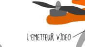 Les émetteurs vidéo