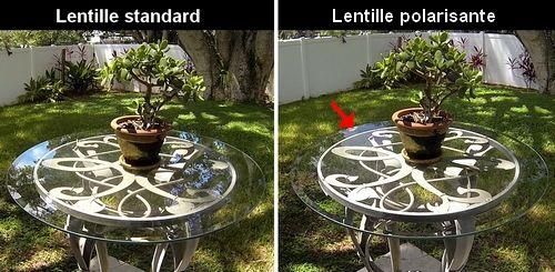 Lentille polarisante LayerLens GoPro H3/3+