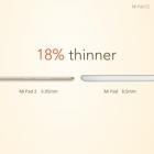 Tablette MiPad 2 16 Go ultra-slim - Xiaomi