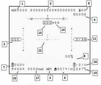 Pack FY-31AP + Hornet OSD Feiyu Tech
