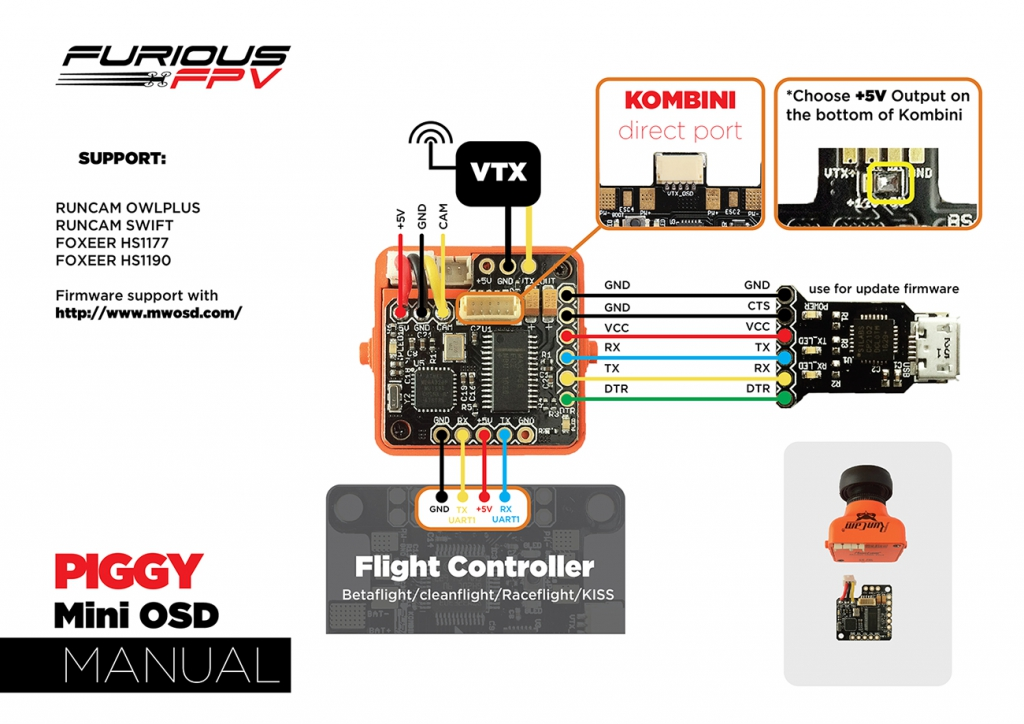 PIGGY OSD pour HS1177 et HS1190 schéma de connexion pour la Kombini