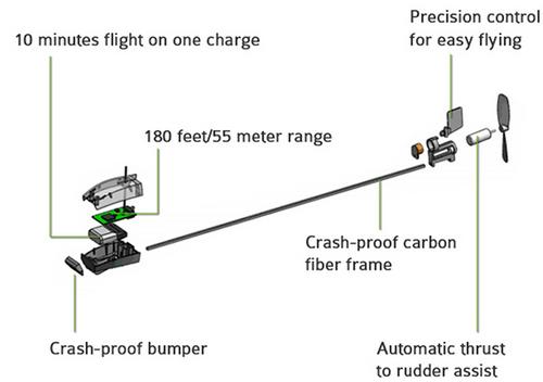 Avion en papier Bluetooth PowerUp 3.0
