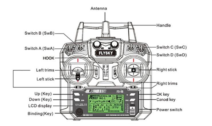 Radio FlySky i6 RC + Récepteur FS iA6