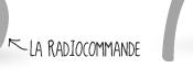 Radiocommandes pour multirotors