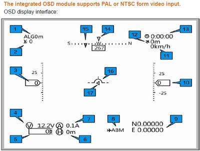 Système OSD/stabilisateur FY-41AP Lite