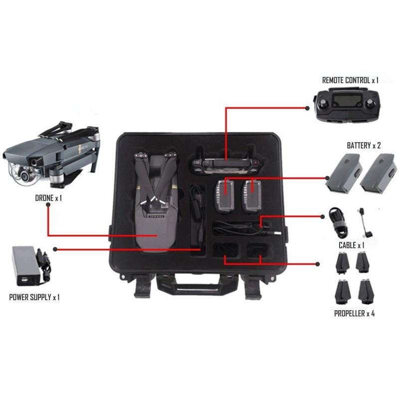Schéma de rangement de la valise pour DJI Mavic Pro