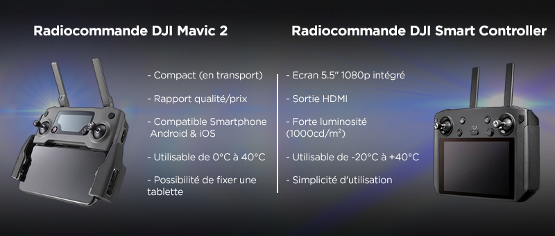 RC Mavic 2 VS Smart Controller