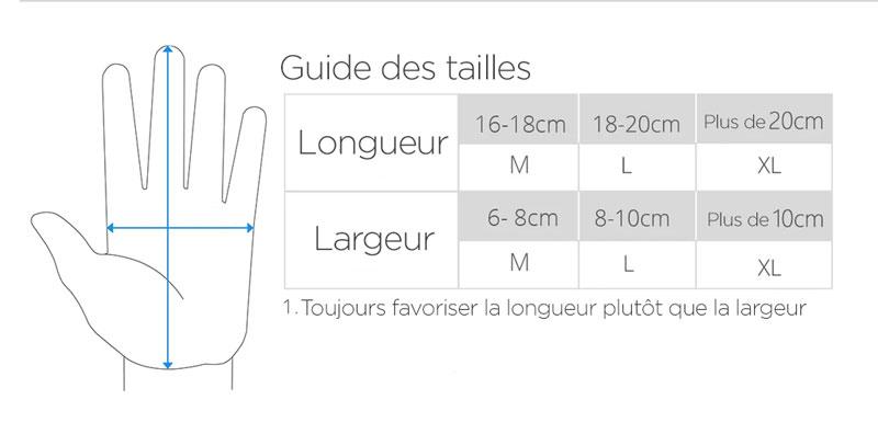 Guide des tailles pour gants PGY