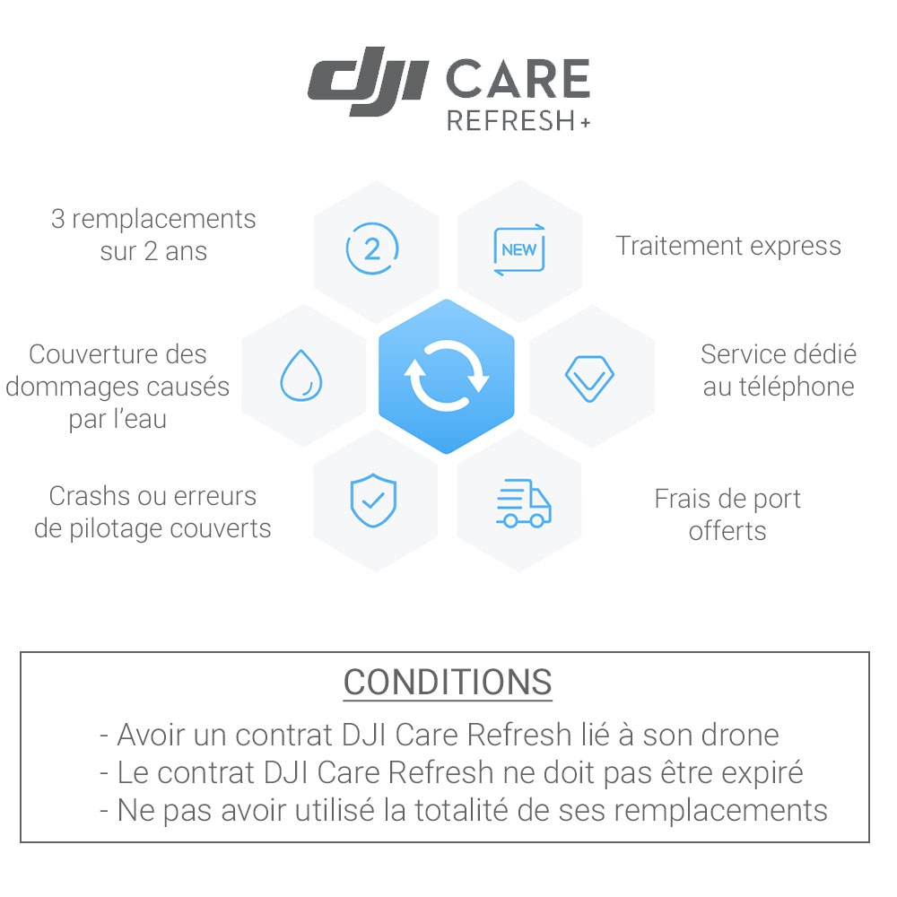DJI Care Refresh + (Osmo Mobile 3) EU