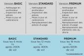 DJI Maintenance Program pour Matrice 210 RTK