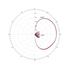 Antenne Thrasher 5.8GHz FPV - MenaceRC