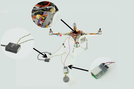 Câble de raccordement iosd mini + émetteur vidéo