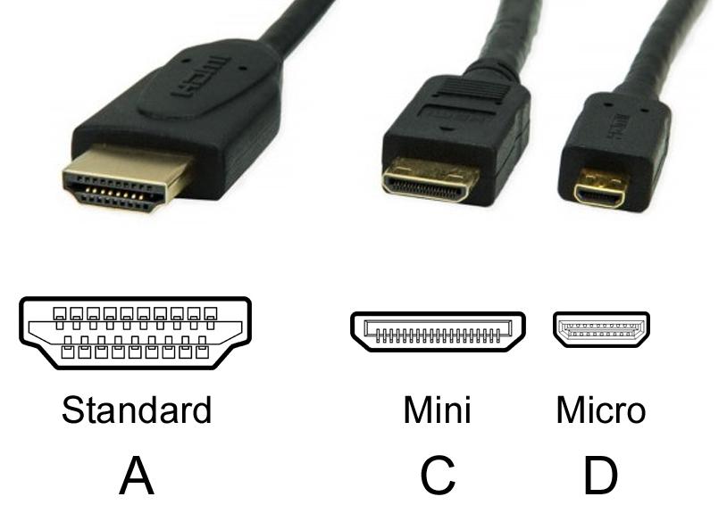 Câble HDMI/mini/micro coudé Atomos 30cm