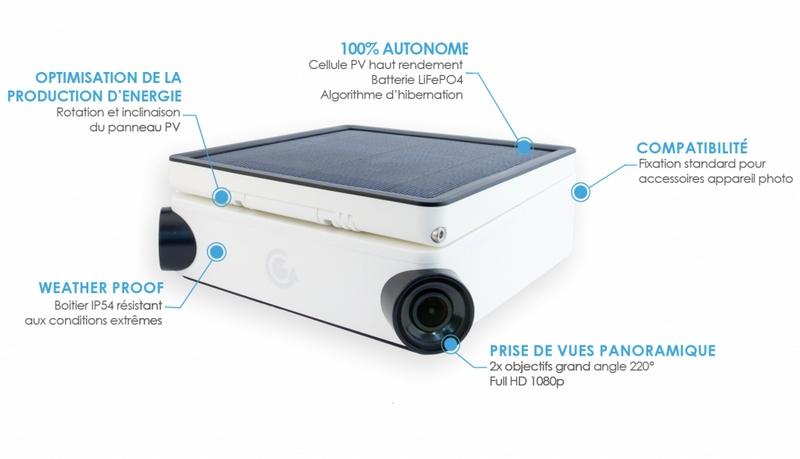 Caméra Enlaps Tikee