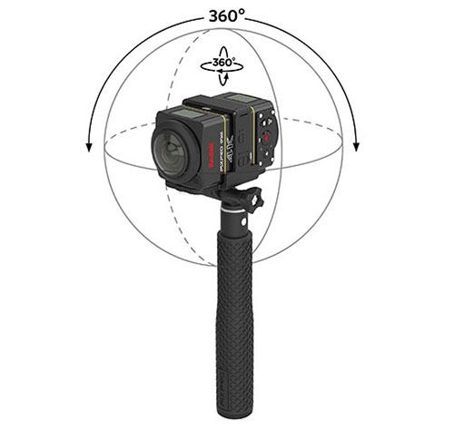 Vue de deux caméras Kodak SP360 4K sur perche avec schéma de l'angle de vision