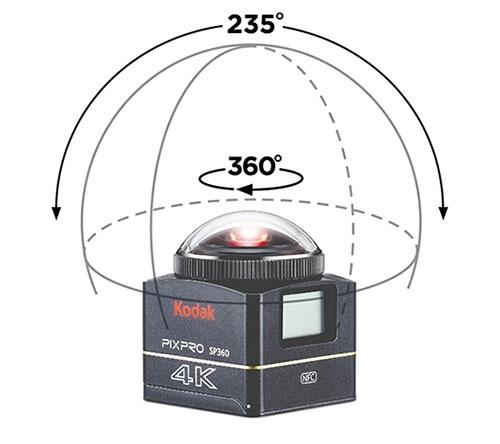 Caméra Kodak SP360 4K avec schéma de l'angle de vision