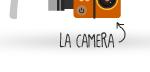 Caméras pour multirotors