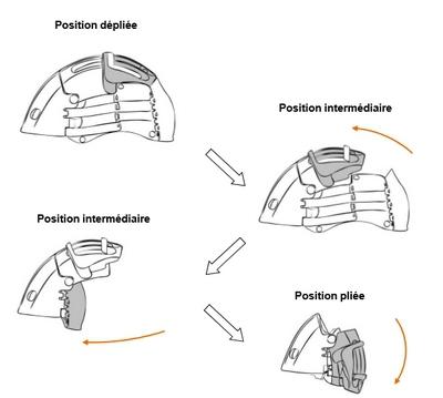 Schéma du système de pliage du casque PLIXI