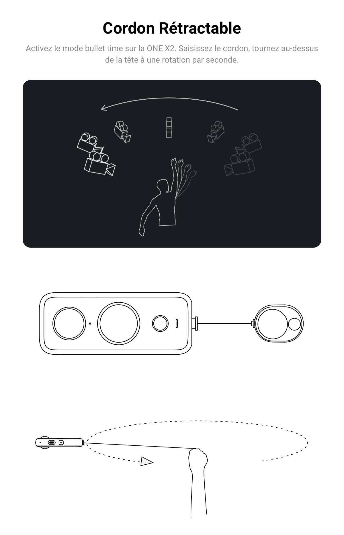 Cordon de Bullet Time pour Insta360 ONE X2