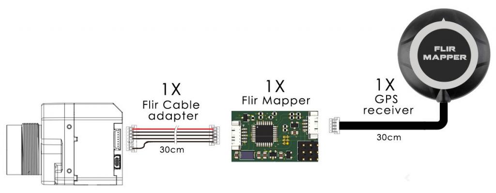 Flir Vue Pro GPS Geotagger