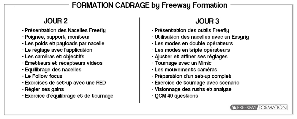 Formation cadrage (3 jours) by Freeway Formation
