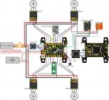KISS FC V2 - 32bit Flight Controller
