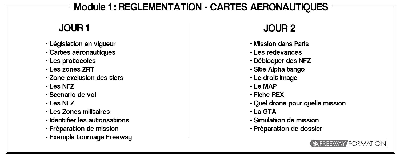 Module 1 - Réglementation - Cartes aéronautiques