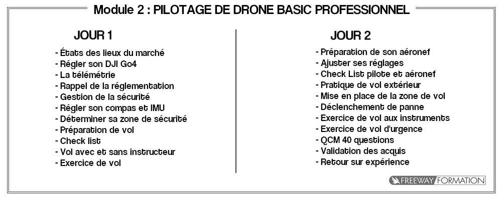 Module 2 - Pilotage de drone basic by Freeway Formation