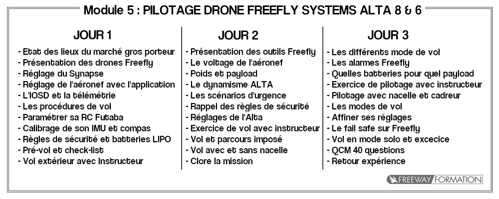 Module 5 - Pilotage drone Freefly Systems Alta 8 & 6