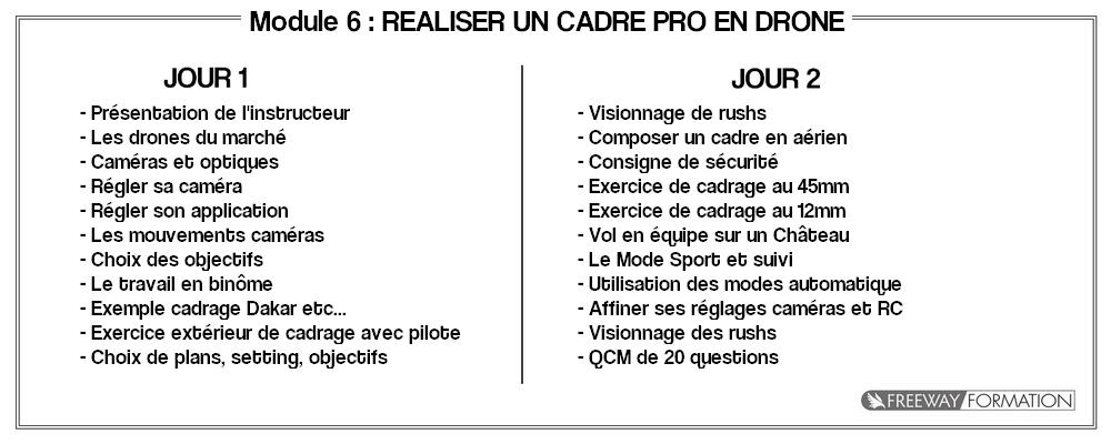 Module 6 - Réaliser un cadre professionnel en drone