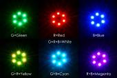 Pad de LED circulaire 16V Matek 6 couleurs