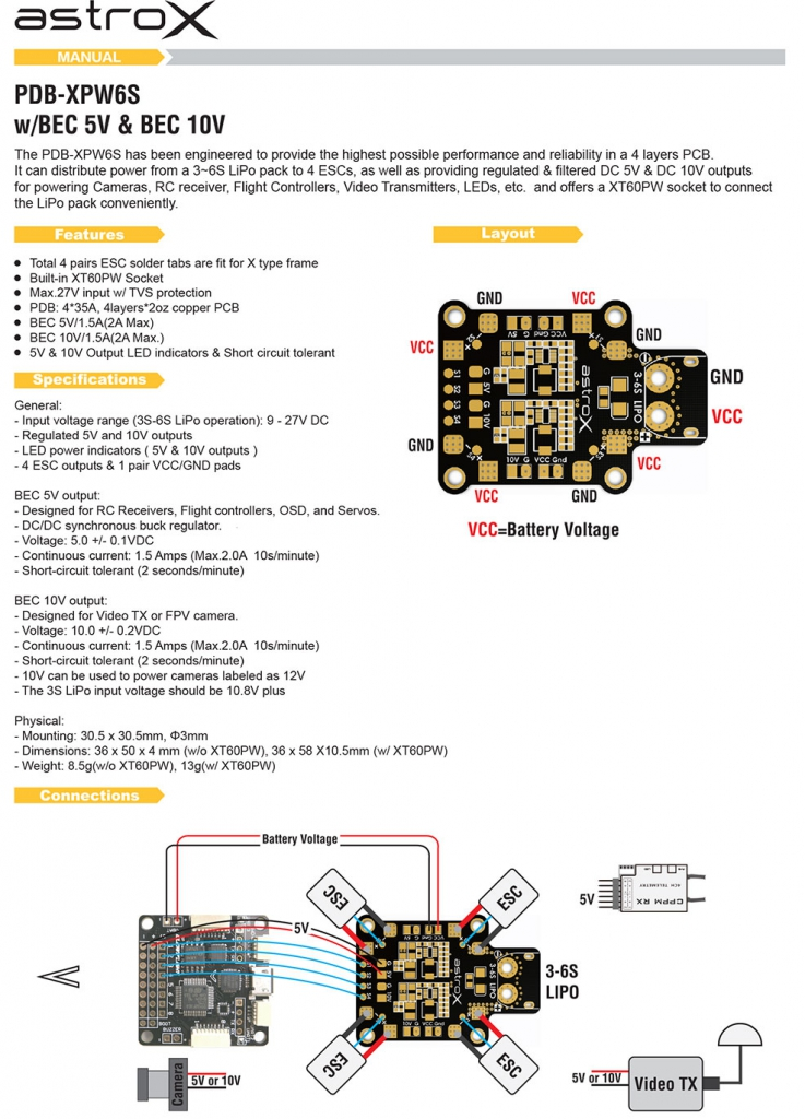 PDB 3-6S AstroX Fiche technique