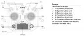 Radio Taranis Q X7 schema
