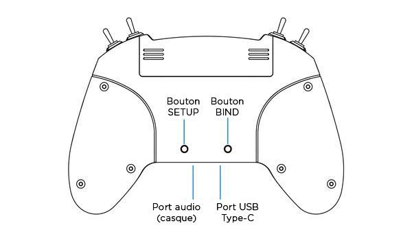 Radiocommande Literadio 2 SE - BetaFPV