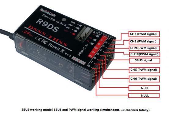 Récepteur R9DS Radiolink schéma de connexion