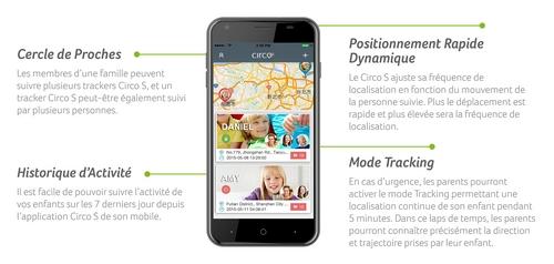 Descriptif de l'application du traceur Acer Circo S