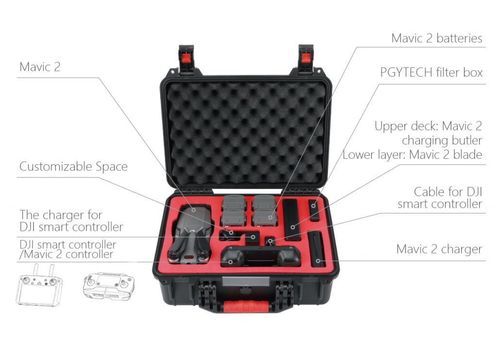 Valise pour DJI Smart Controller et Mavic 2 - PGY